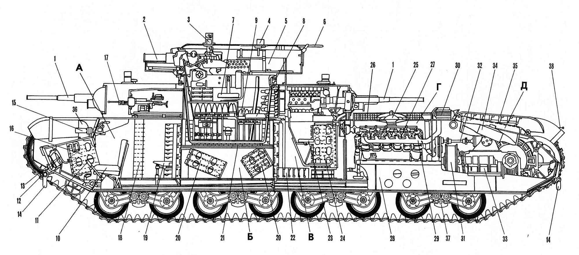 Многокуполен танк Т-35 - схема