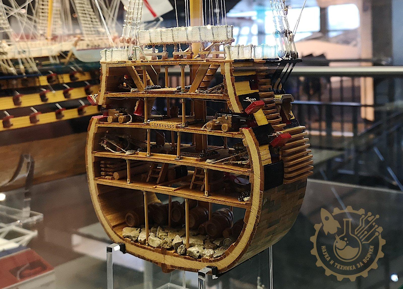 Макет на HMS Victory - разрез