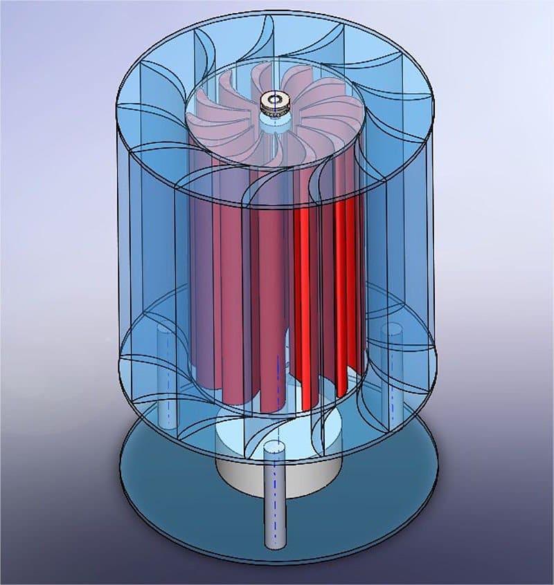 вятърна турбина с вертикална ос