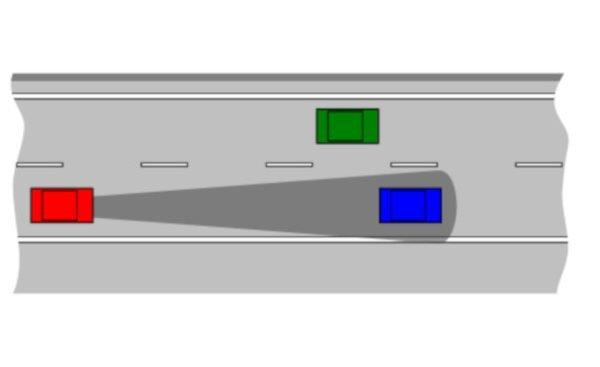 Системата за избягване на челен удар - FCW