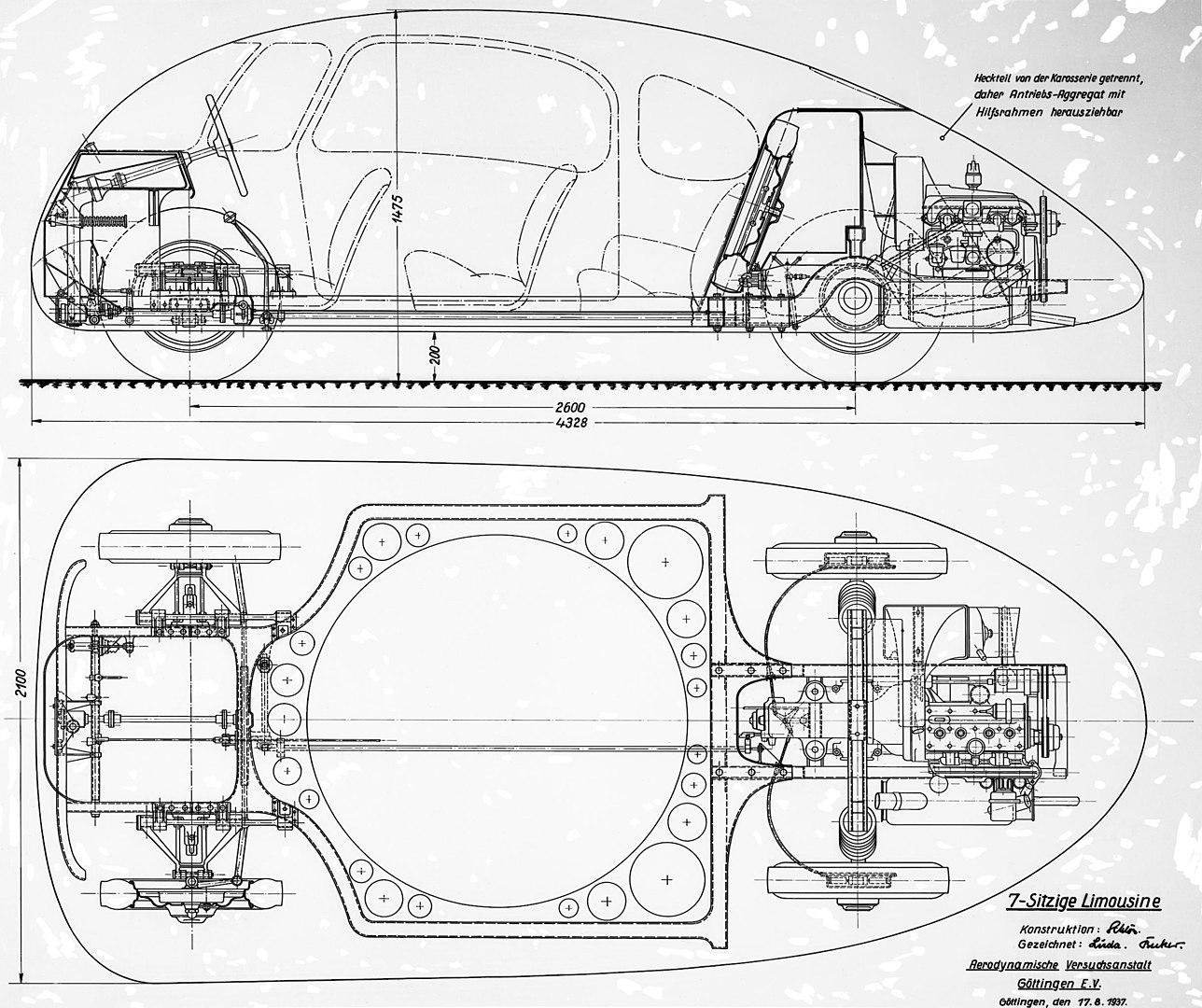 Аеродинамичният автомобил Schlörwagen - схема