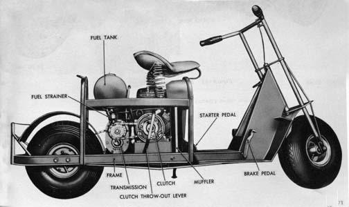 Армейски скутер Welbike - схема