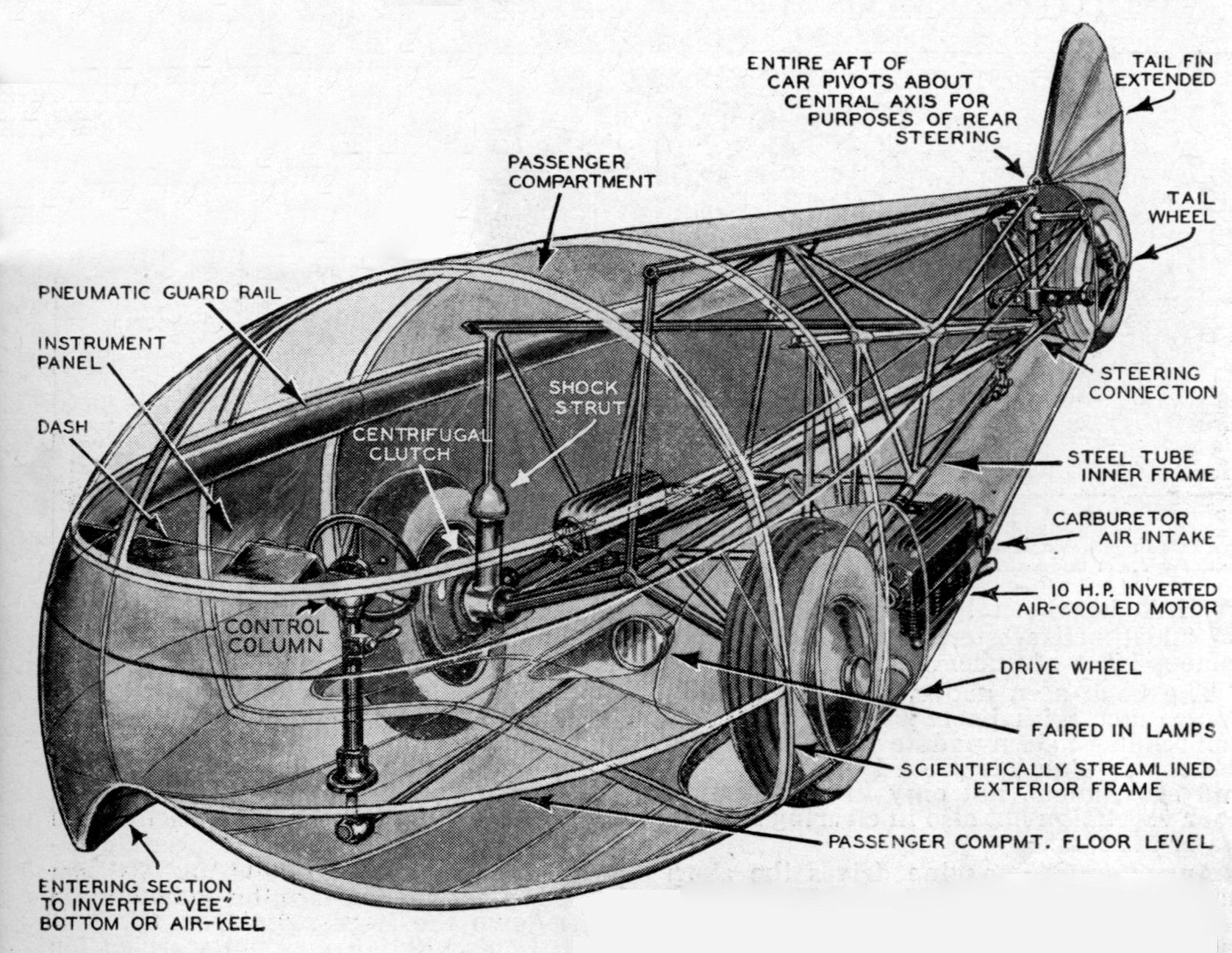 Dymaxion - план