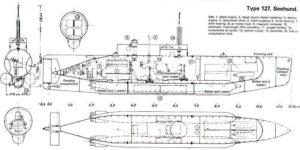 Подводницата Seehund - план