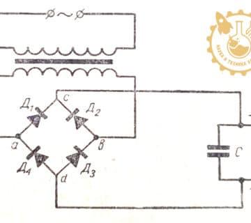 Схема на Грец