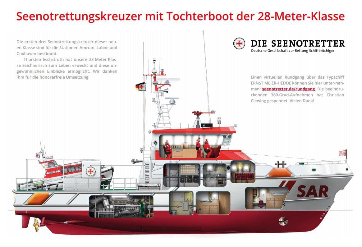 Спасителните катери от 27.5 м. клас в Германия