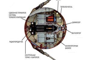 Първият изкуствен спътник на земята Спутник 1