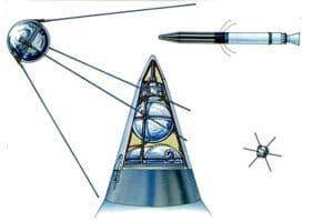 Първият изкуствен спътник на земята Спутник 1 - разположение в обтекателя на ракетата