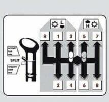 Ръчните предавателни кутии - бързи и бавни