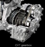 Автоматичните трансмисии – CVT